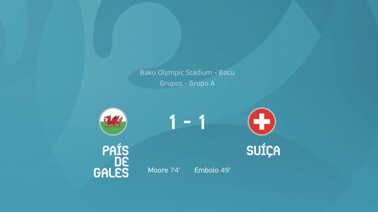 Gales x suíça : Euro 2020