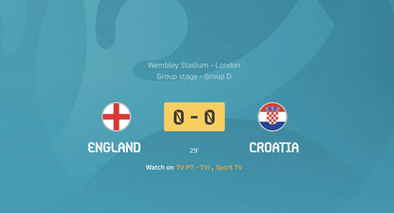Euro 2020: Inglaterra x Croácia